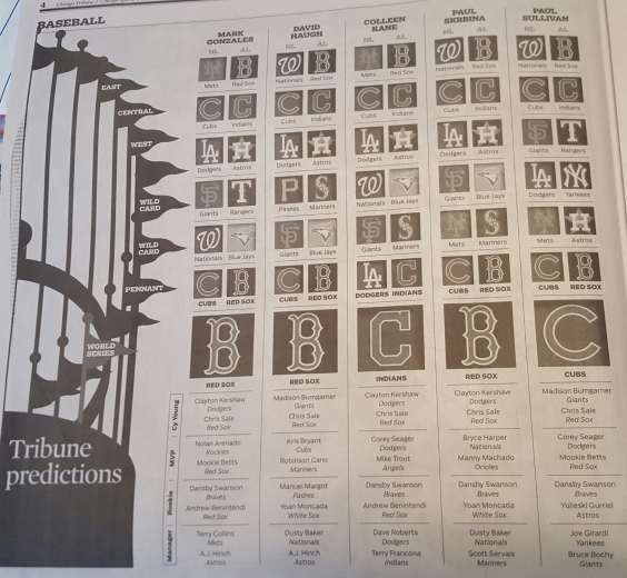 Chicago Tribune 2017 MLB Preview.jpg